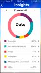 Mobile Phone Data Graph Bev Dunbar Maths Matters