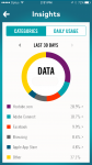 Mobile Usage Graph Bev Dunbar Maths Matters