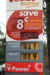 Petrol Price Sign1 Bev Dunbar Maths Matters
