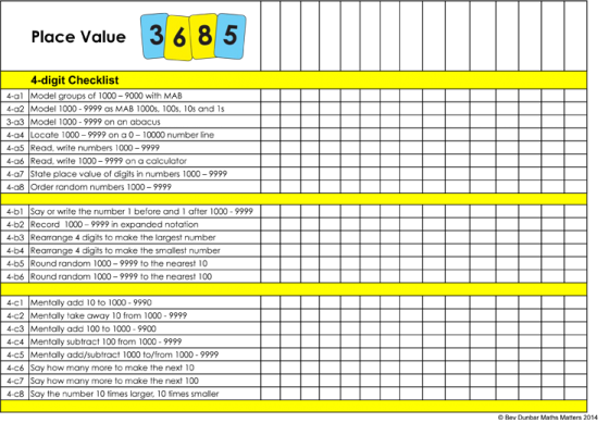 number grid maths coursework