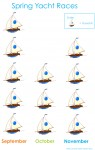 Spring Yacht Races many-to-one Picture Graph Y34